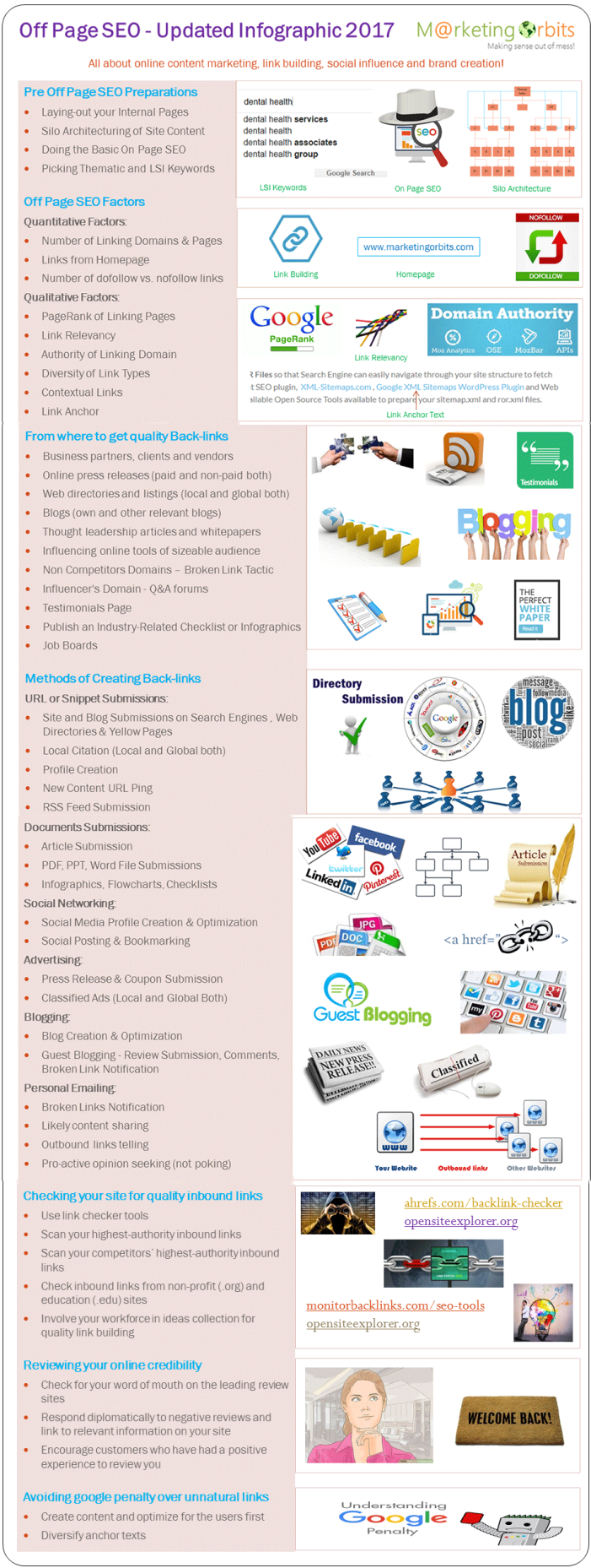 Off-Page-SEO-Infographic