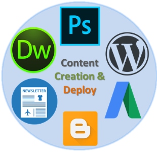 web content creation and deploy